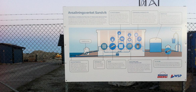 Avsaltningsverk i Sandvik